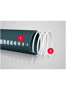 MTS.TUBO PVC FLEXIBLE 40(25m.)